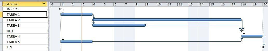 cronograma de proyectos tipo GANTT