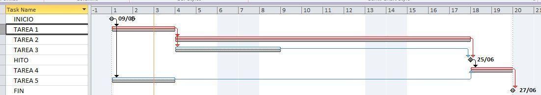 definicion de cronograma - linea base