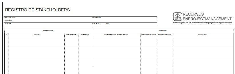 Ejemplo de plantilla de identificación de stakeholders
