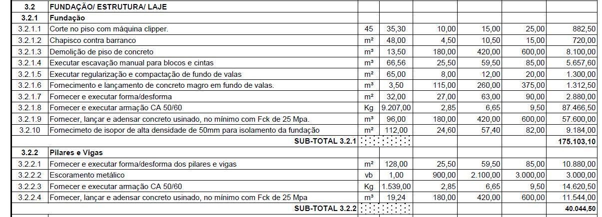 estimación del costo del proyecto - estimacion detallada